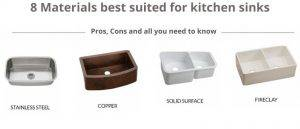 Best Kitchen Sink Materials and pros cons